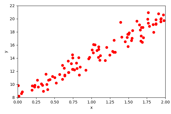 Synthetic linear data